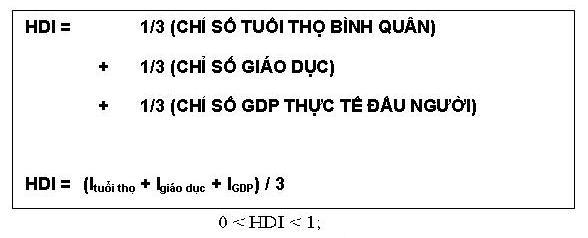 HDI.JPG